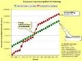 Berechnung der Rücklagen von Wohnungseigentümergemeinschaften